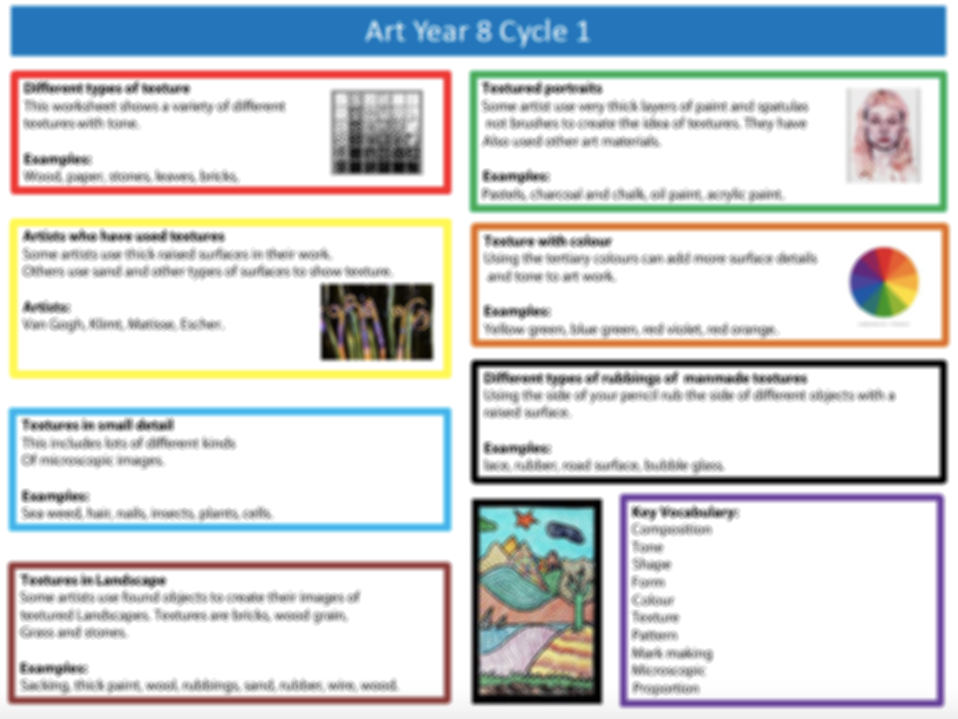 Year 8 Texture, pattern and tone Knowledge organiser
