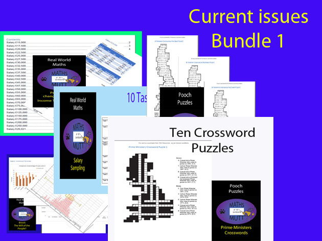 Current Issues: Bundle 1