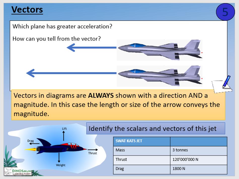 KS4 P8.1 Vectors and scalars
