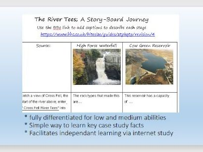 Geography  River Tees case study storyboard UK physical landscapes