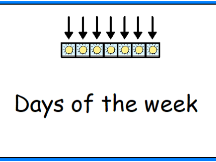 Days of the Week / Months of the year