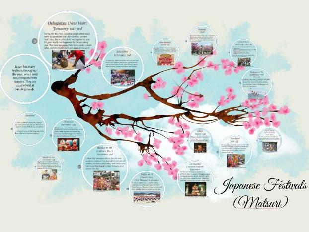 Japanese Holidays and Festivals (Matsuri/まつり)