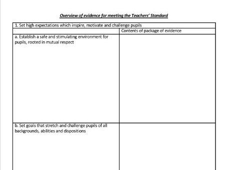 Overview of the Teachers' Standards