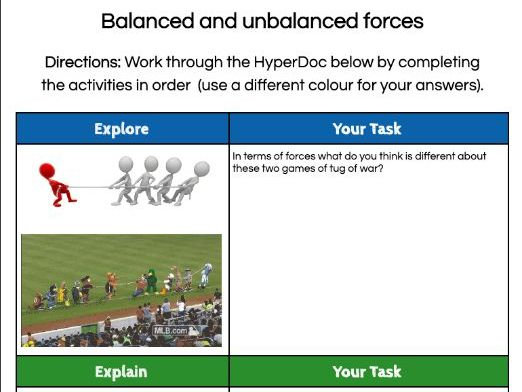 1.1.2 Balanced and unbalanced forces HyperDoc lesson (AQA KS3 Activate 1)