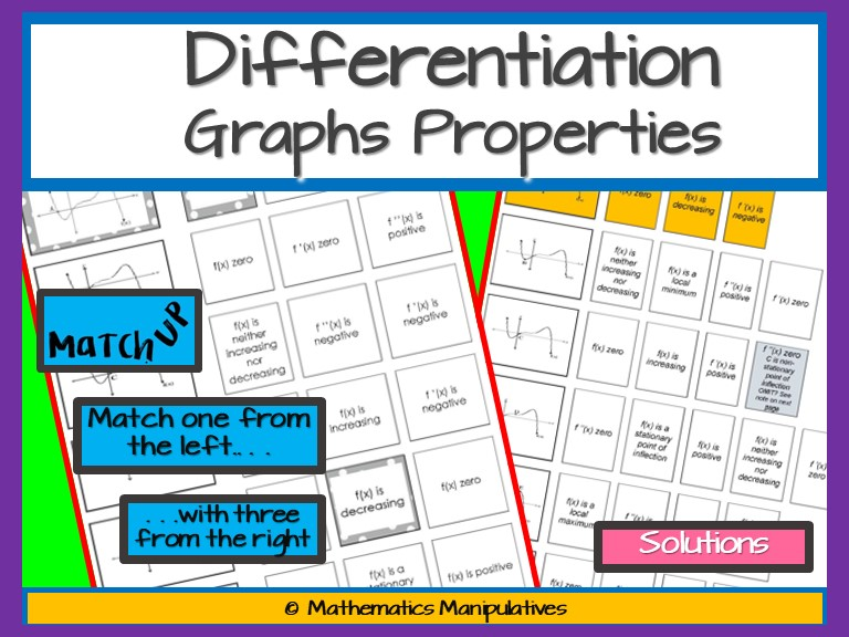 Calculus Differentiation Graphs Properties Match-Up