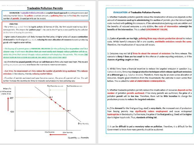 Tradeable Pollution Permits (AQA, Edexcel and OCR)