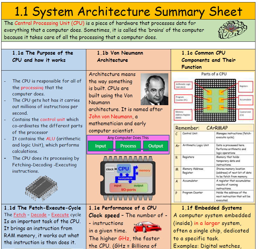 1 1 System Architecture Summary Sheet - CPU (with quick fire questions)