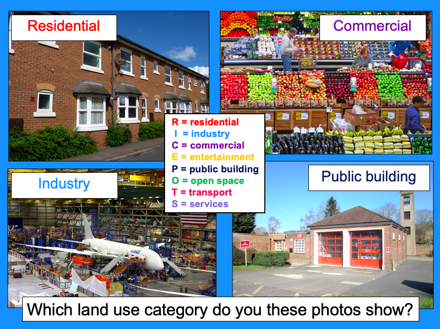A Contrasting UK Locality - KS2 - Interpreting a high street survey of Great Missenden