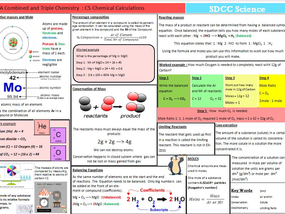 AQA quantitative Chemistry Organiser