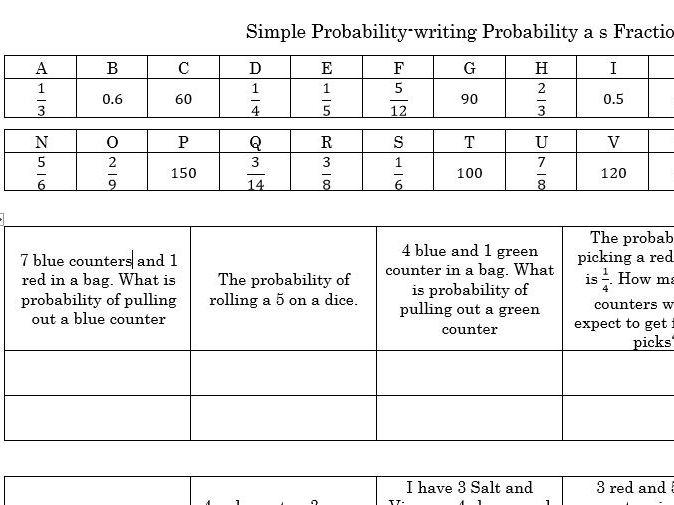 GCSE Maths/Functional  Skills- Simple Probability Joke Codebreaker
