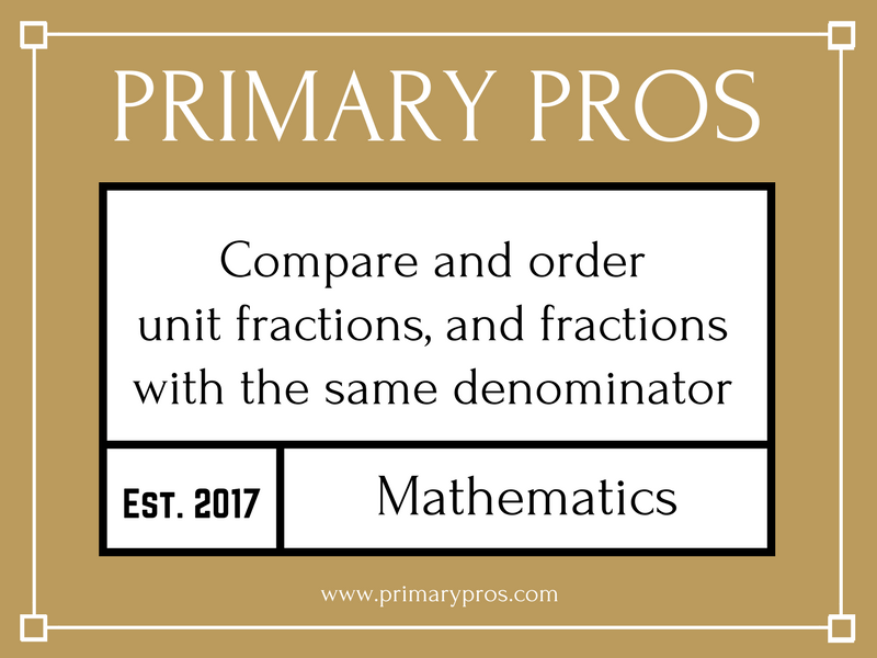 Compare and order unit fractions, and fractions with the same denominators