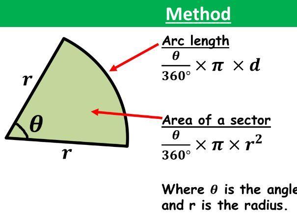 Arcs & Sectors Lesson (Higher Tier)