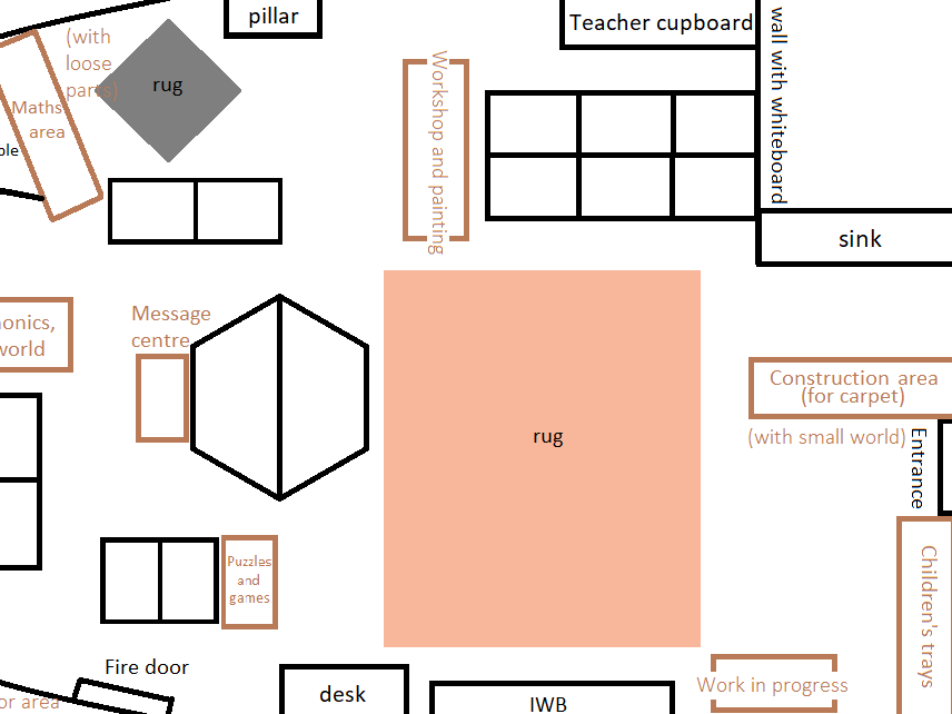 Timetable and Classroom Plan
