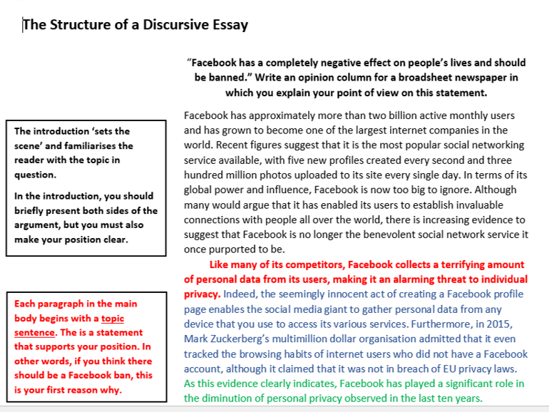 Discursive Essay Writing For Gcse Revision Sheet By Shd  Discursive Essay Writing For Gcse Revision Sheet By Shd  Teaching  Resources  Tes Malaysia Assignment Helper also Argumentative Essay Thesis Example  Persuasive Essay Examples High School