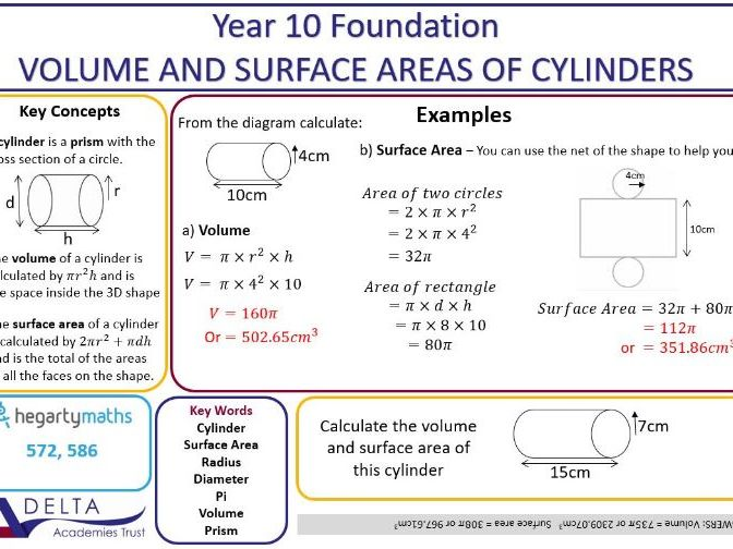Y10 Foundation Knowledge Organiser