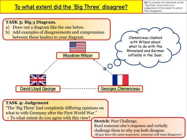 GCSE Conflict and Tension To what extent did the Big Three disagree?