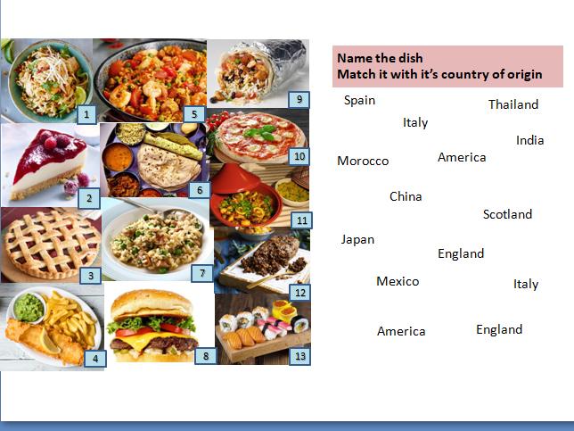 Starter activity - multicultural foods