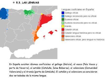 """""""La Identidad Regional en Espana""""  New AQA  A Level"""