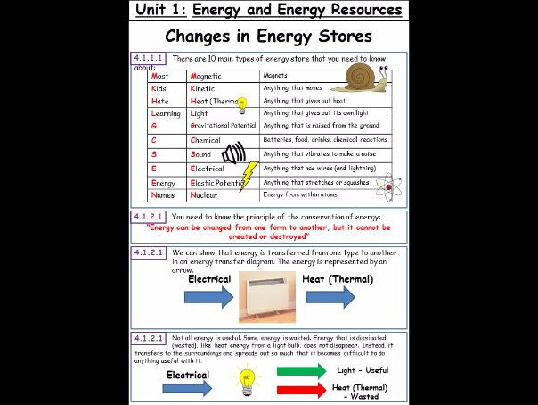 New AQA GCSE Physics (9-1 Specification) Revision Guide - Energy Resources and Transfers