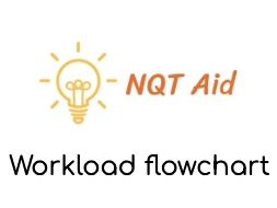 NQTs: Workload Flowchart
