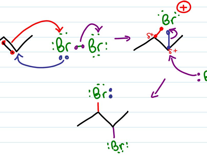 OCR Chemistry Alkene reaction mechanisms