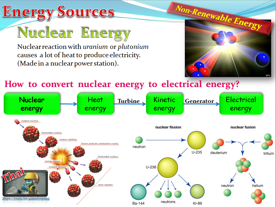 Energy Sources Physics By Teacher Rambo Teaching Resources
