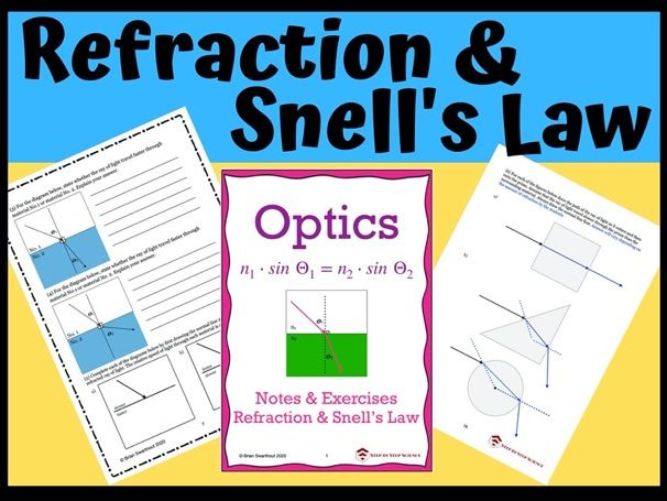 Optics: Refraction & Snell's Law