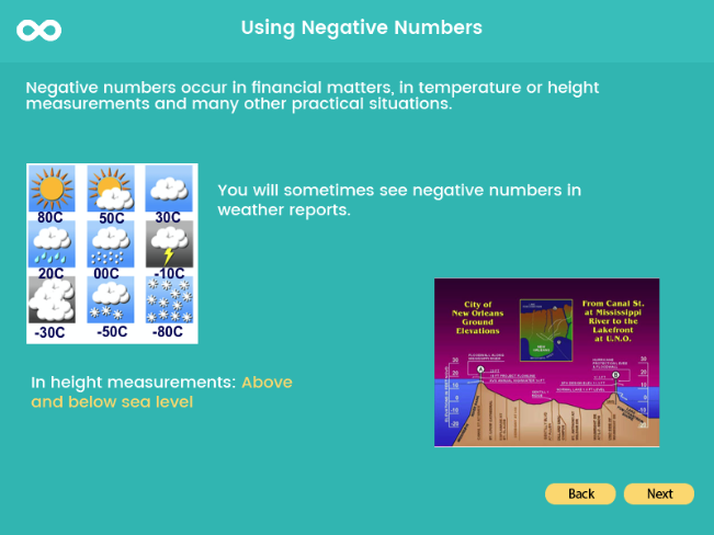 Negative Numbers - Year 5, Key stage 2