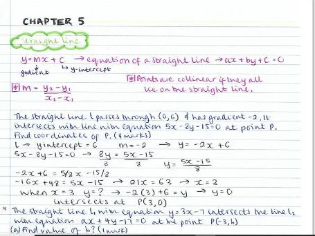 AS Pure Maths notes- Chapter 4 (Graphs & Transformations)