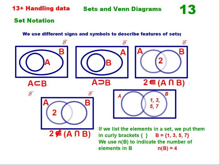 Sets And Venn Diagrams By Paulshefford Teaching Resources Tes