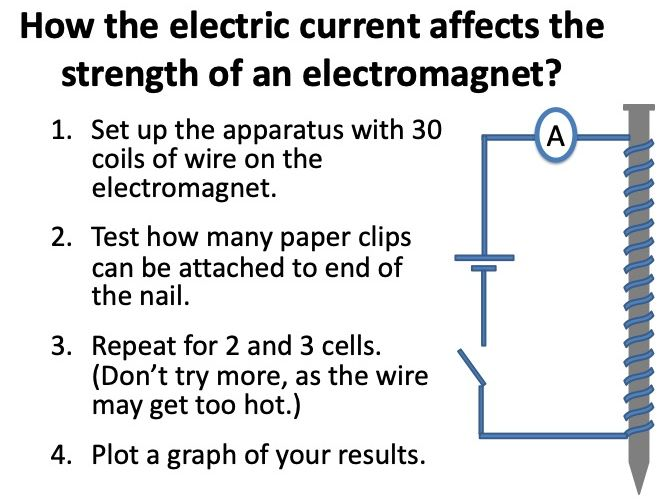 GCSE Physics (9 – 1) Electromagnets