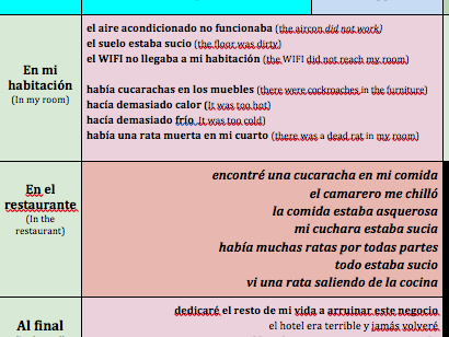 KS3/4-Viñales-Spanish-Holidays-Destinations-Activities-Opinions-Problems-SIX-Sentence-Builders