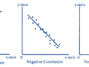AQA A Level Paper 2 – Correlations – Research Methods - Power Point