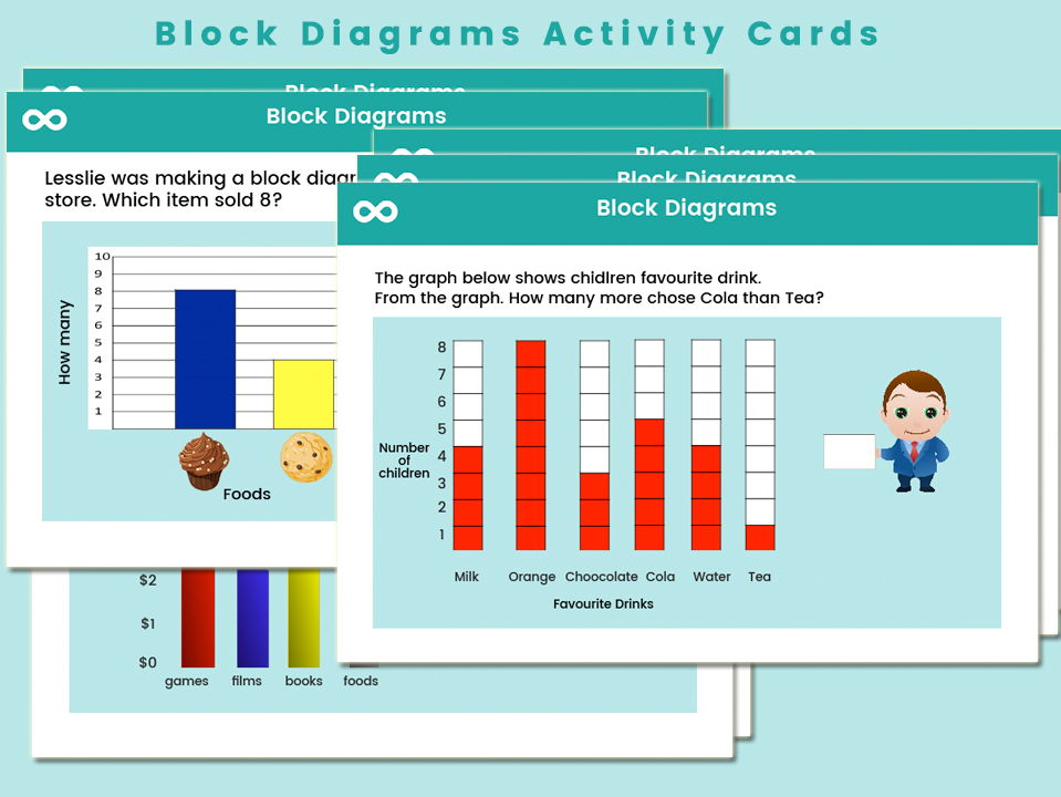 Year 2 Activity Cards - Block Diagram