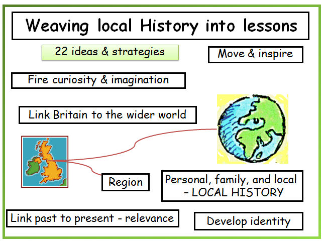 22 practical ideas on how to weave Local History into your History lessons