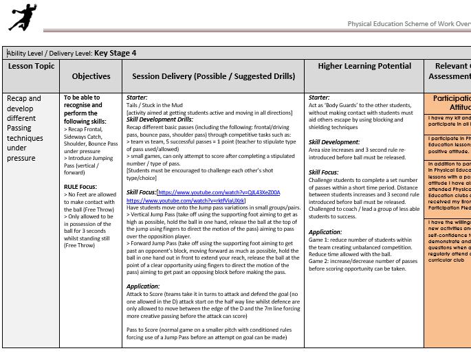 KS4 Handball Resources and Lesson Plans
