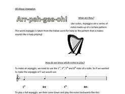 All About Arpeggios