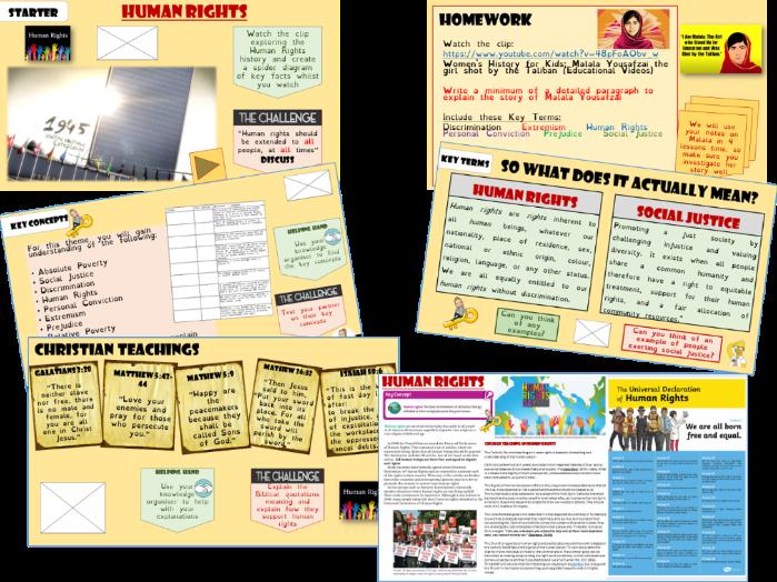 GCSE: Human Rights