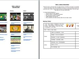 PE Home Learning KS3 Projects