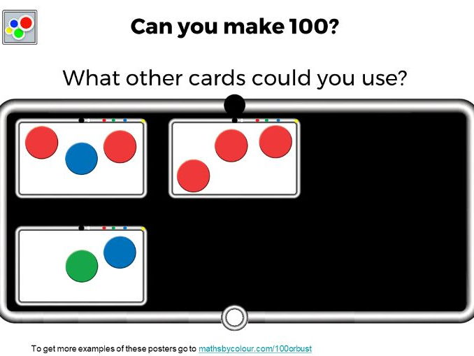 100 or Bust - Posters - Regular practice with number bonds and partitions
