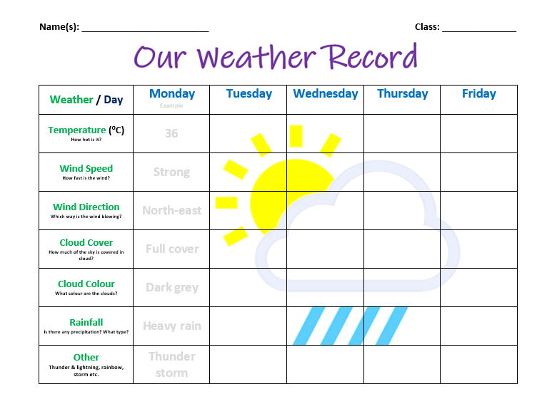 Weather Record Sheet