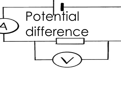 Potential Difference