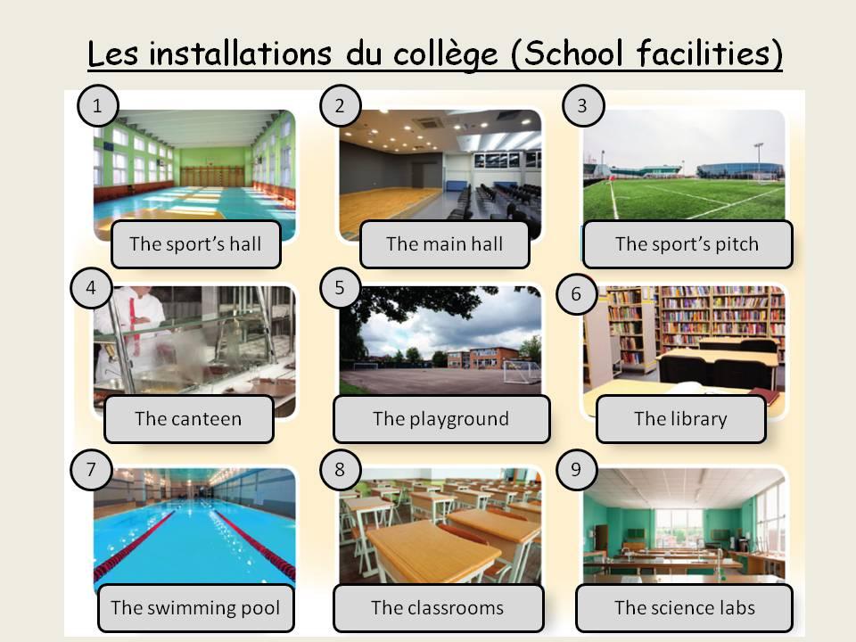 Describing my school - mon collège - y7 French