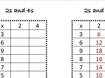 Multiplication torture tables - self-checking