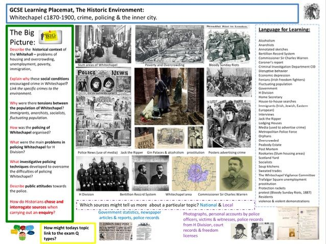 9-1 Edexcel History Learning / Topic Placemat - Whitechapel c1870-1900, crime, policing & the inner