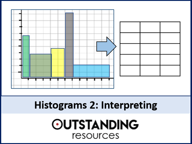 Histograms 2 - Interpreting (+ 2 worksheets)