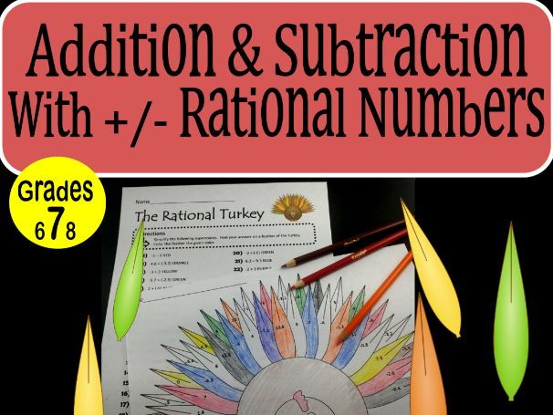 Addition and Subtraction with Integers & Decimals Thanksgiving Coloring Activity