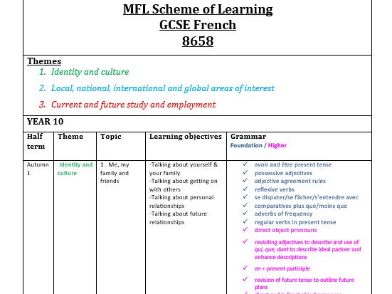 GCSE French AQA 8658 Scheme of Work