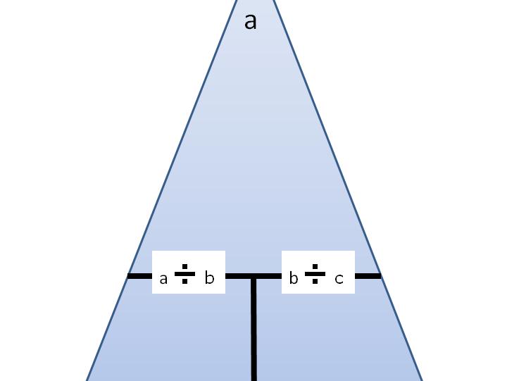 Formula triangle