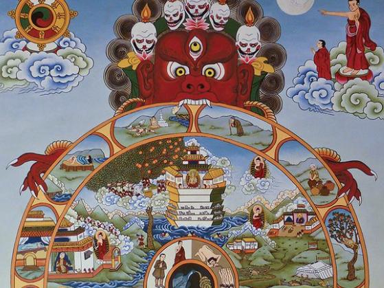 Tibetan Wheel of Life - GCSE AQA RE